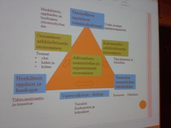 tuomelan-oppimis-ja-tila-arkkitehtuuri
